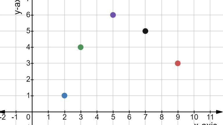 grafico de dispersao thumbnail bg